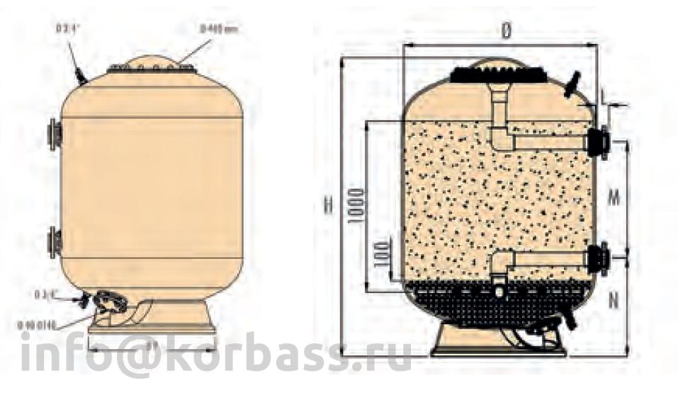 Фильтр для бассейна IML VIENA 1200 мм. патрубок 75 мм.